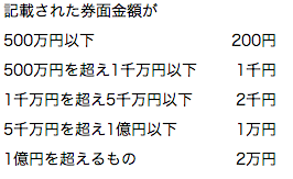 スクリーンショット 2013 01 19 18 26 50