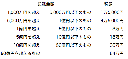 スクリーンショット 2013 01 19 18 20 00