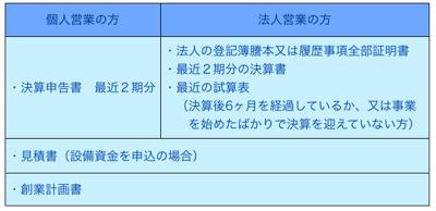 スクリーンショット 2013 03 02 10 20 53