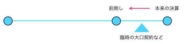 スクリーンショット 2013 03 25 9 39 31