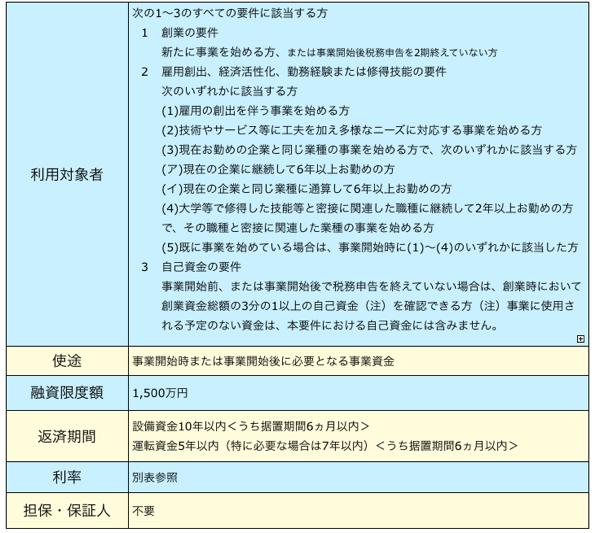 スクリーンショット 2013 03 04 13 53 50