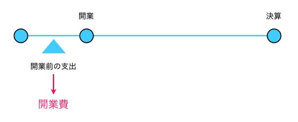 スクリーンショット 2013 05 15 13 45 35