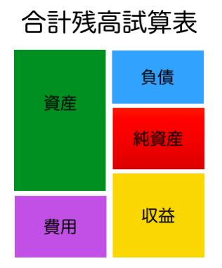 合計残高試算表イメージ
